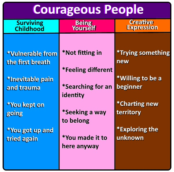 courageous people