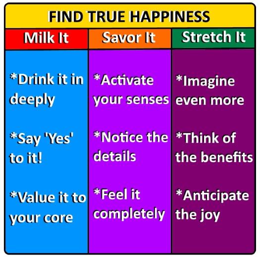 find true happiness