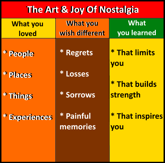 A Nostalgia Definition That Increases Gratitude and Happiness