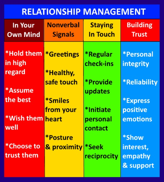 how to build trust relationship