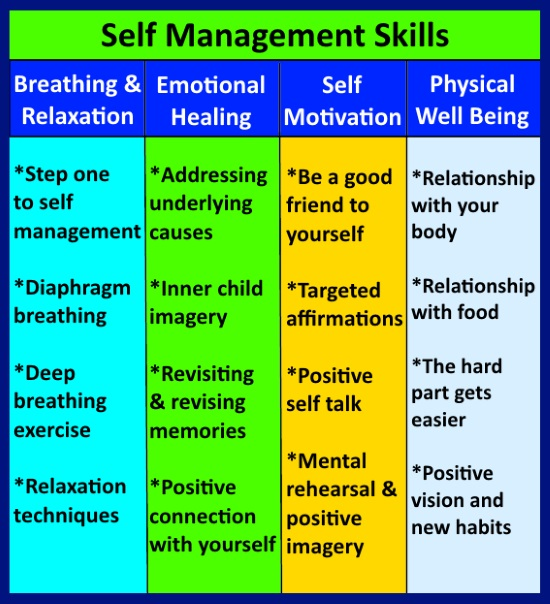 Learn Self Management Skills