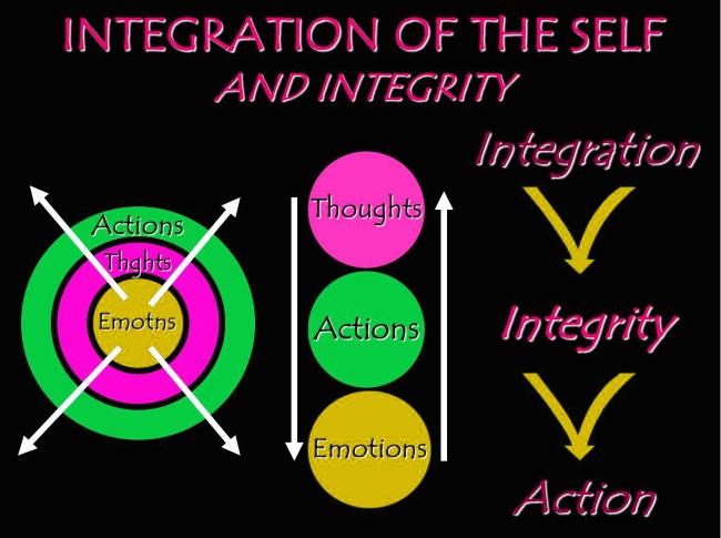 integration & integrity