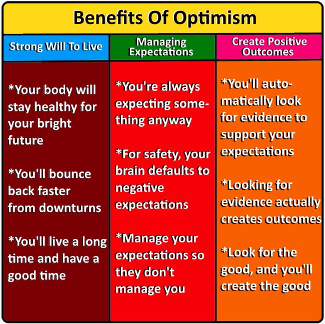 Benefits Of Optimism