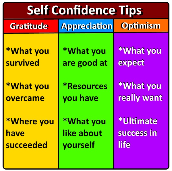 self confidence tips