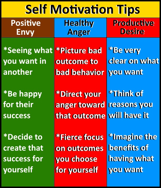 self motivation tips